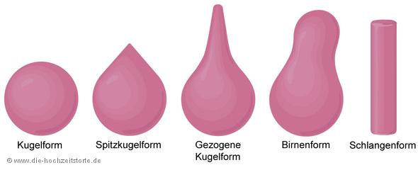 Grundformen von Marzipan
