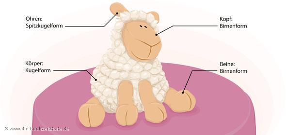 Modelliertes Marzipan Schaf